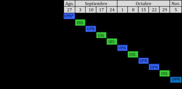PENSAR LA UNIVERSIDAD: CRONOGRAMA